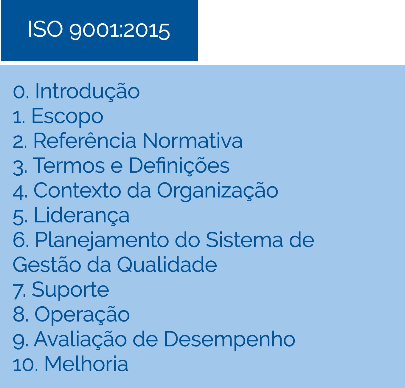 10 Passos ISO 9001